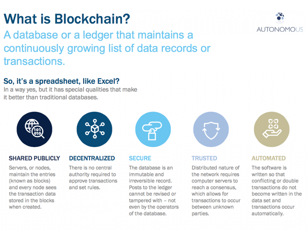 cryptoblog-ce-este-blockchain