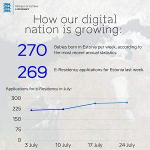estonia-e-residency-cryptoblog