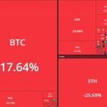 cadere-bitcoin-criptomonede-pret